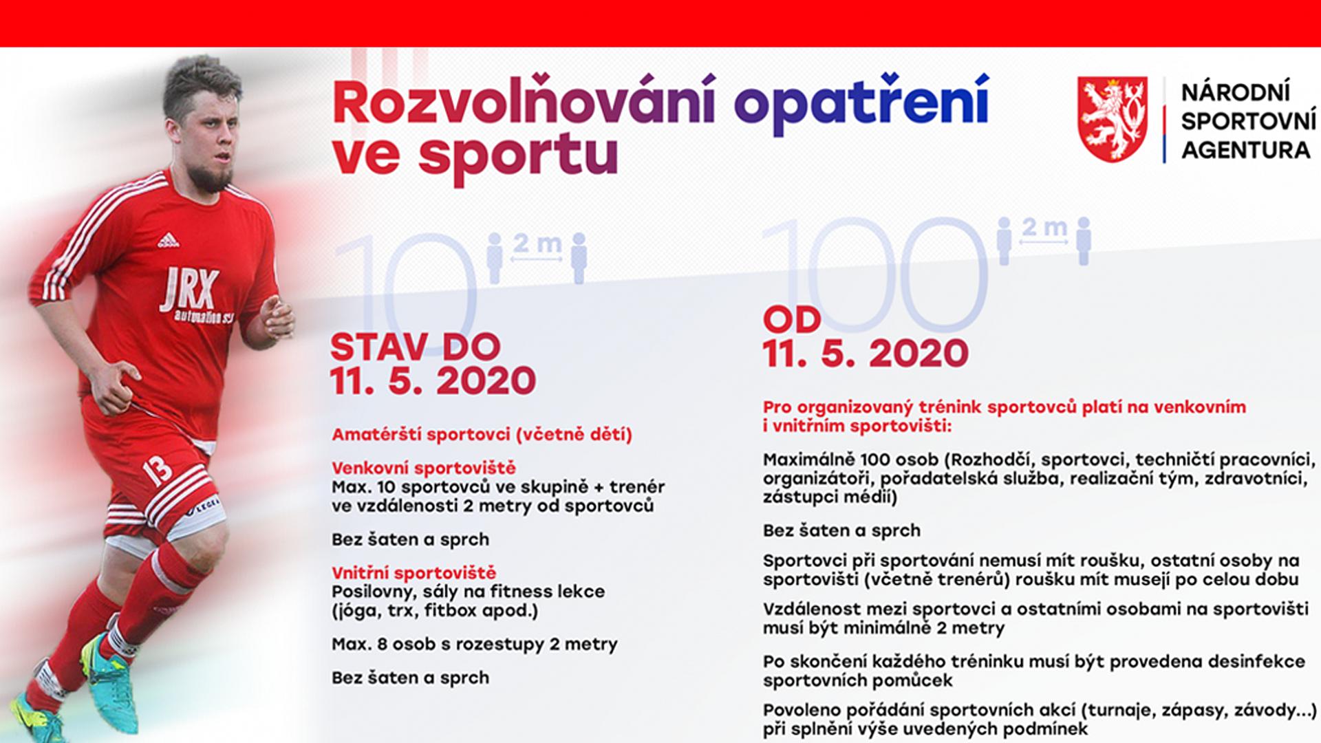 SK Tichá - Obce 2020