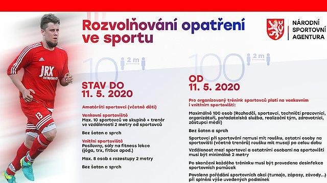 SK Tichá,z.s. obnovuje společné tréninky